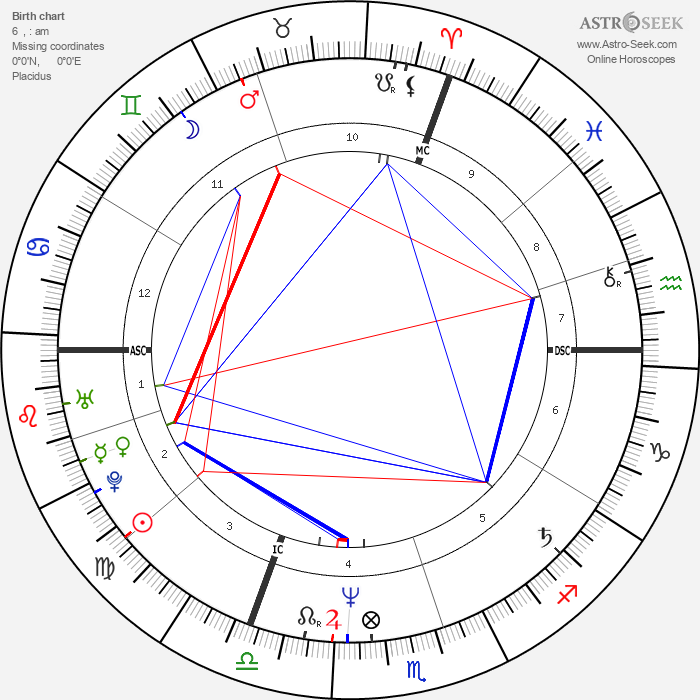Amelie Fried - Astrology Natal Birth Chart