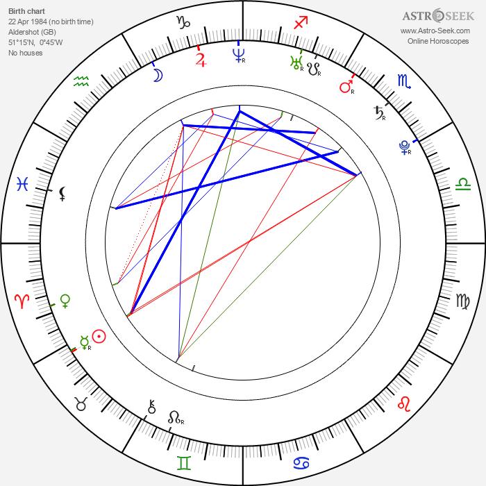 Amelle Berrabah - Astrology Natal Birth Chart