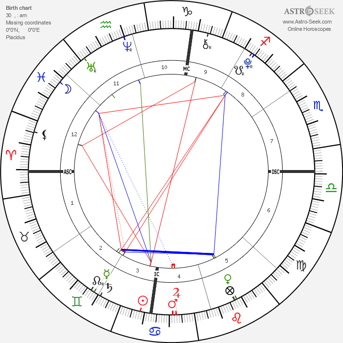 Amerah Solomon - Astrology Natal Birth Chart