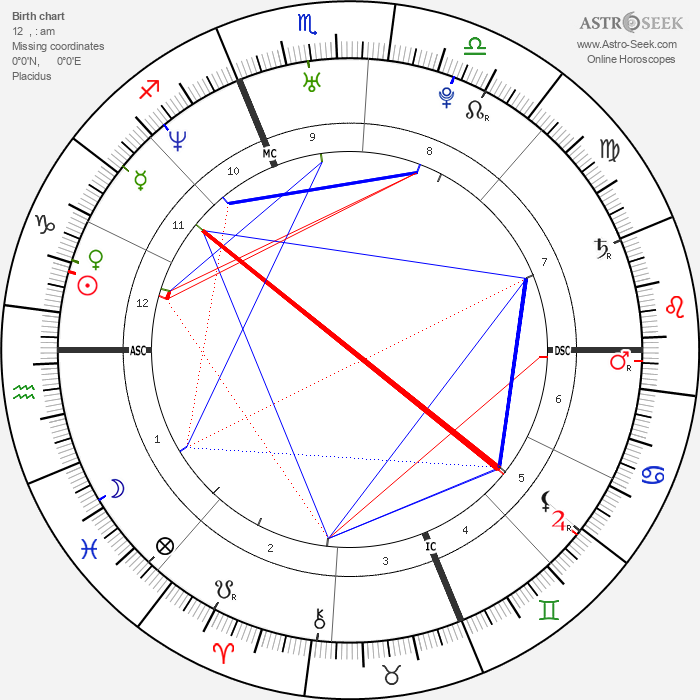 Amerie - Astrology Natal Birth Chart