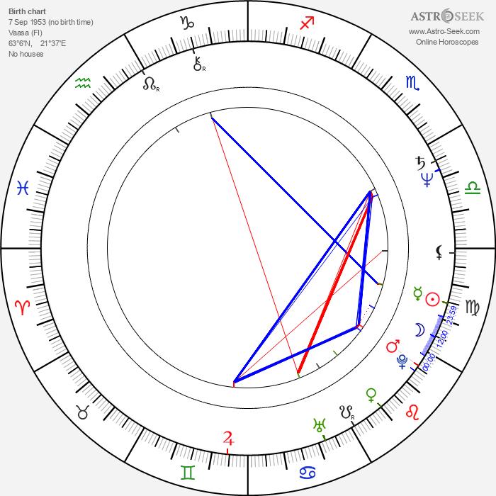 Ami Aspelund - Astrology Natal Birth Chart