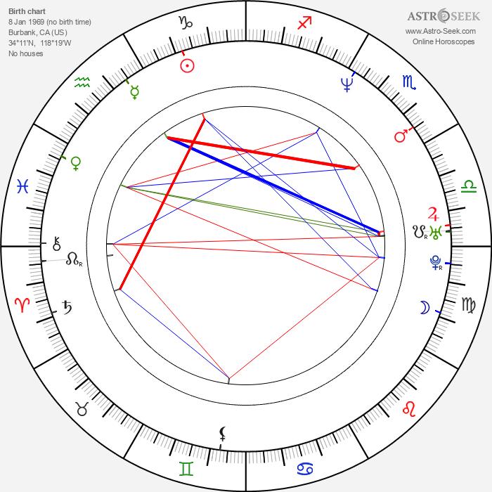 Ami Dolenz - Astrology Natal Birth Chart