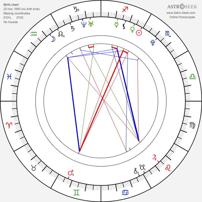Amia Miley - Astrology Natal Birth Chart
