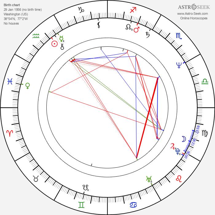 Amii Stewart - Astrology Natal Birth Chart