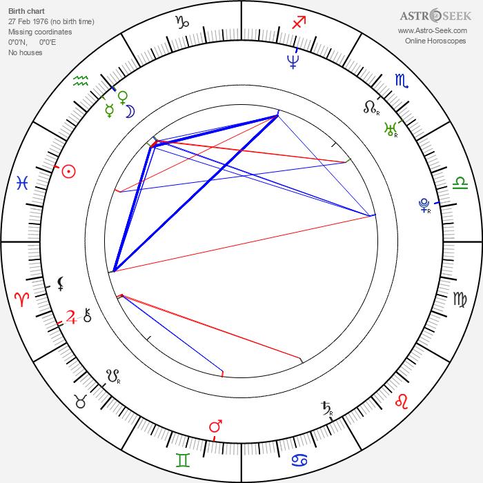 Amin Matalqa - Astrology Natal Birth Chart