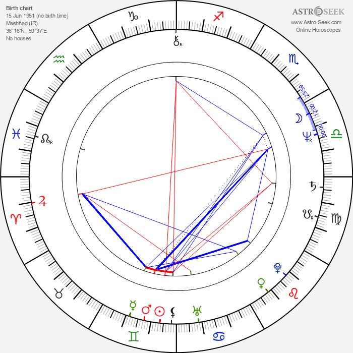 Amir Barghashi - Astrology Natal Birth Chart
