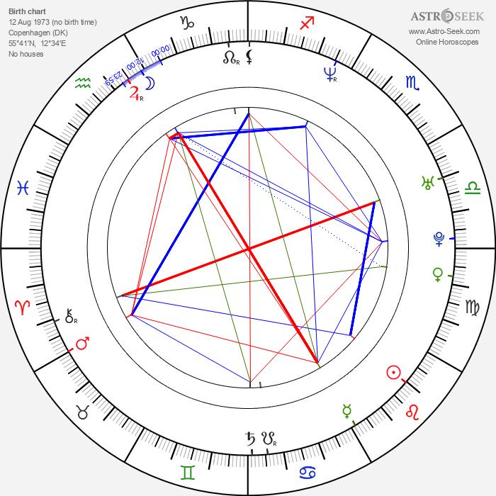 Amir El Falaki - Astrology Natal Birth Chart