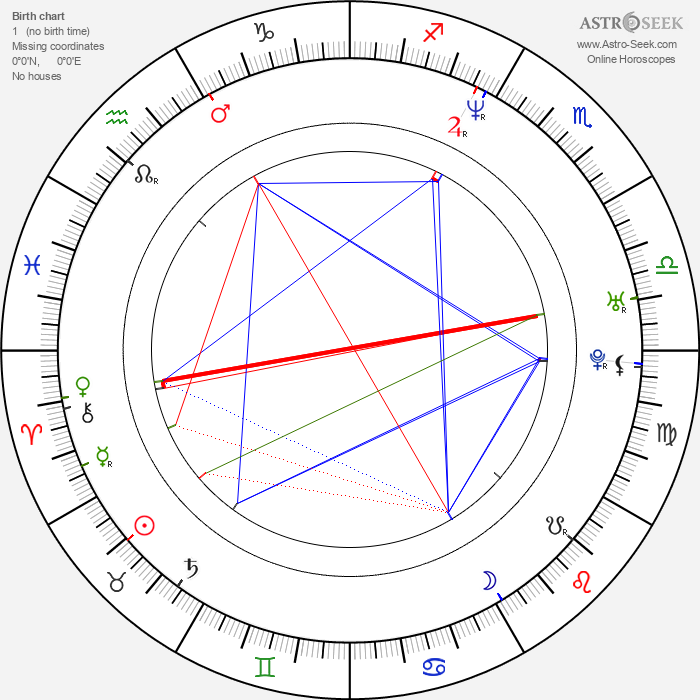 Amira Casar - Astrology Natal Birth Chart