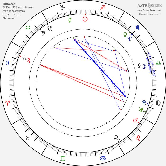 Amotz Plessner - Astrology Natal Birth Chart