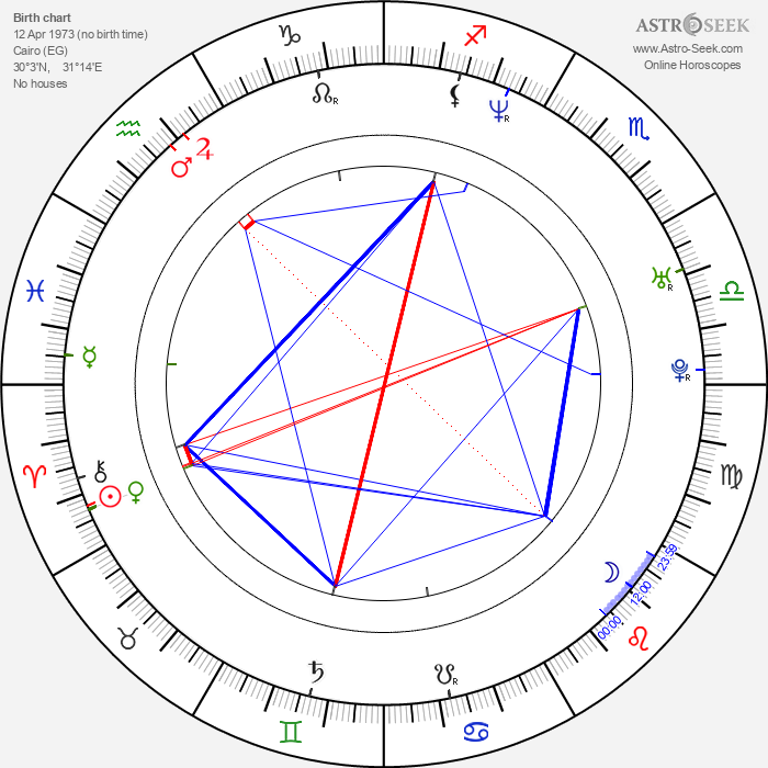 Amr Waked - Astrology Natal Birth Chart