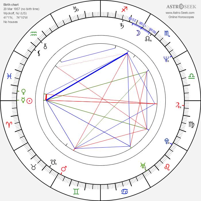 Amy Aquino - Astrology Natal Birth Chart
