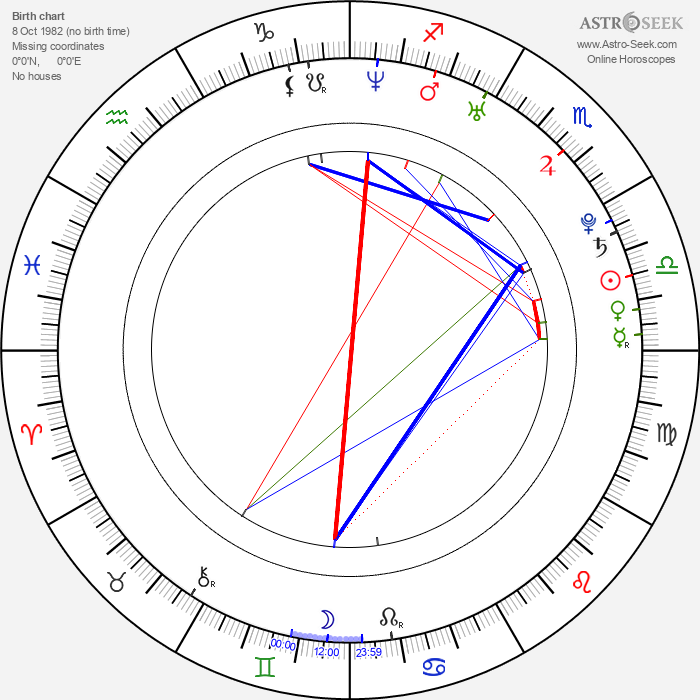Amy Beth Hayes - Astrology Natal Birth Chart
