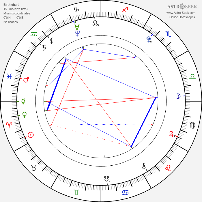 Amy Diamond - Astrology Natal Birth Chart
