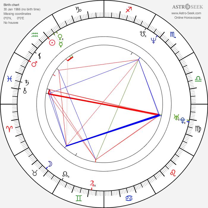 Amy Fadhli - Astrology Natal Birth Chart
