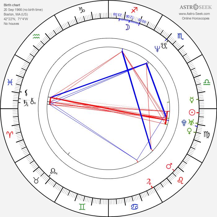 Amy Farrington - Astrology Natal Birth Chart