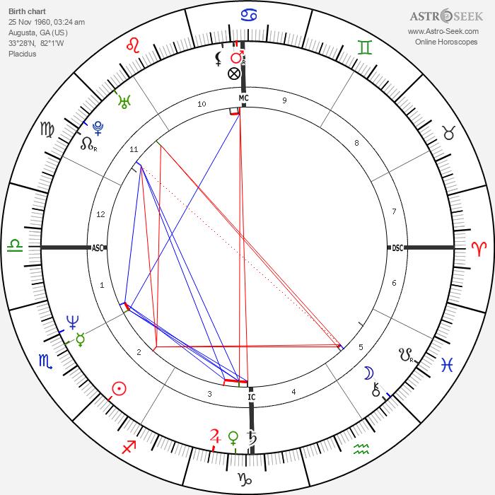 Amy Grant - Astrology Natal Birth Chart