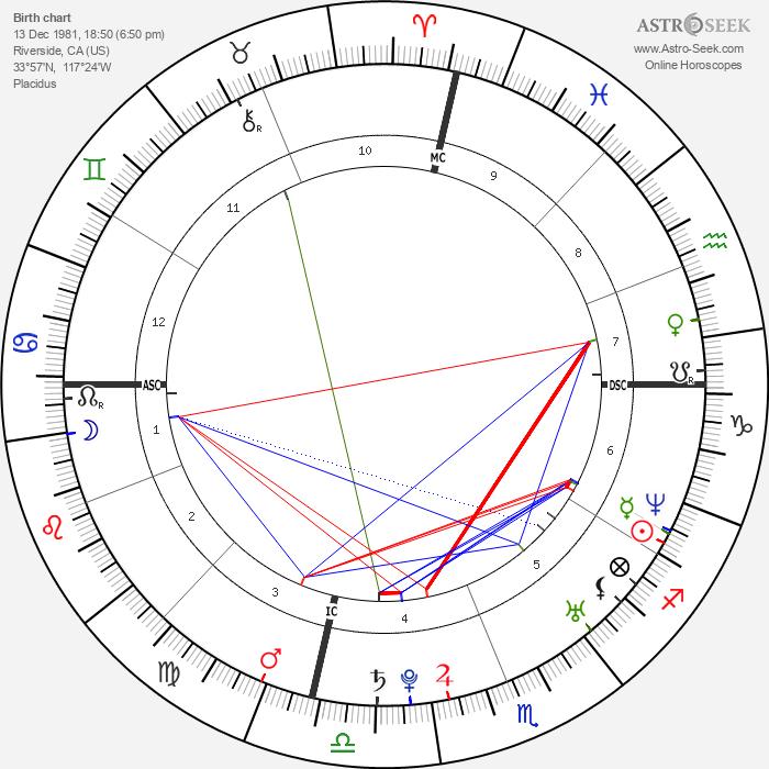 Amy Lee - Astrology Natal Birth Chart