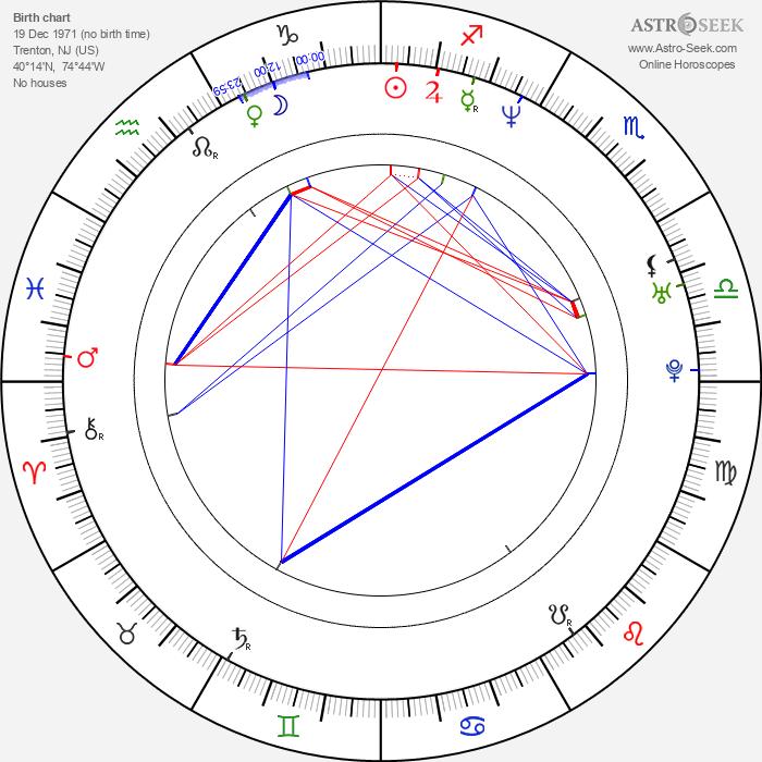 Amy Locane - Astrology Natal Birth Chart