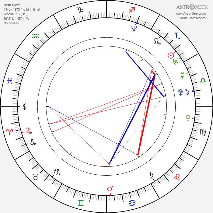 Amy Lynn Best - Astrology Natal Birth Chart