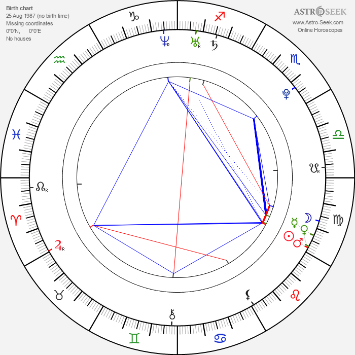 Amy Macdonald - Astrology Natal Birth Chart