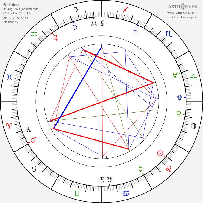 Amy Oberer - Astrology Natal Birth Chart