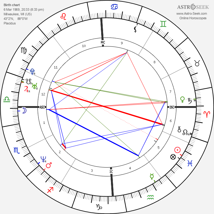 Amy Pietz - Astrology Natal Birth Chart
