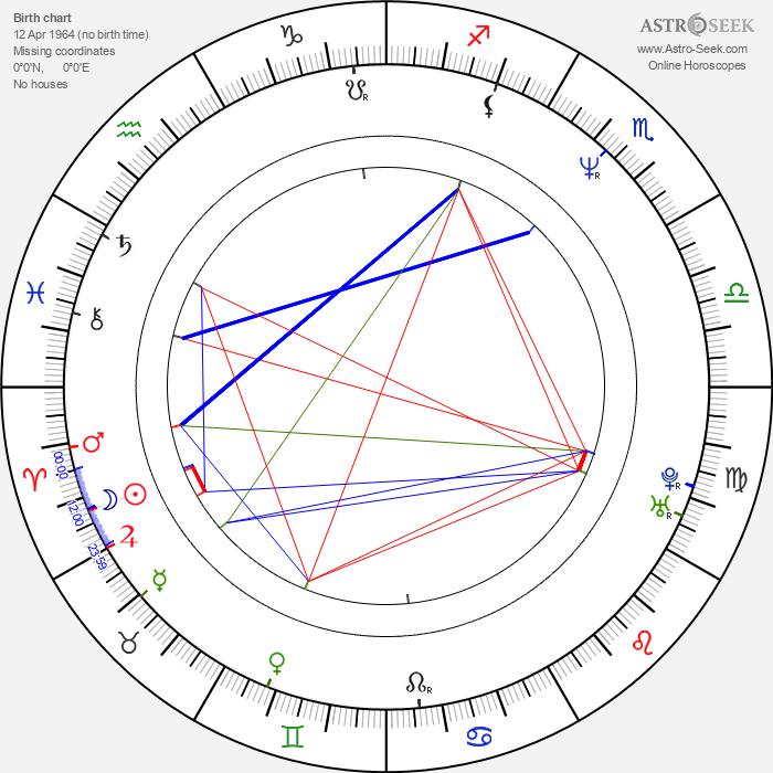 Amy Ray - Astrology Natal Birth Chart