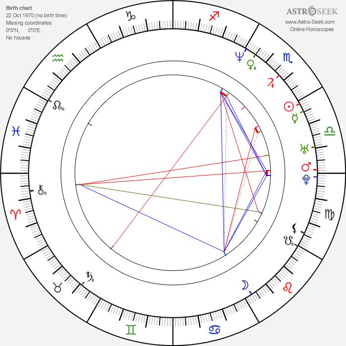 Amy Redford - Astrology Natal Birth Chart