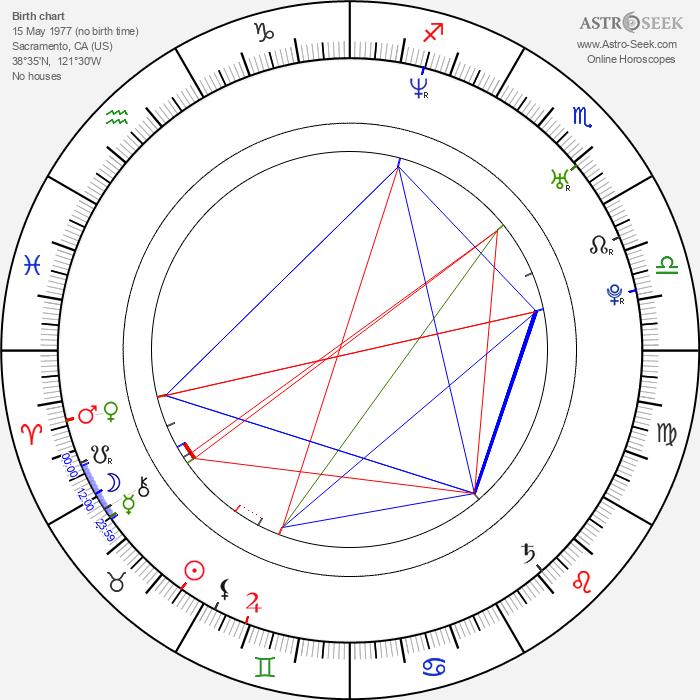Amy Rene LaFavers - Astrology Natal Birth Chart