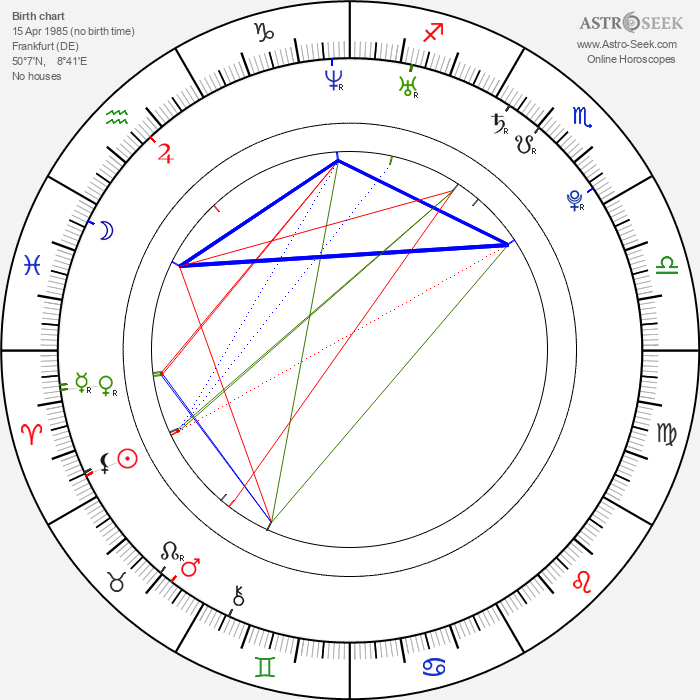 Amy Ried - Astrology Natal Birth Chart