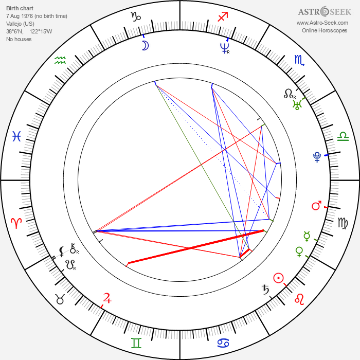 Amy Savannah - Astrology Natal Birth Chart