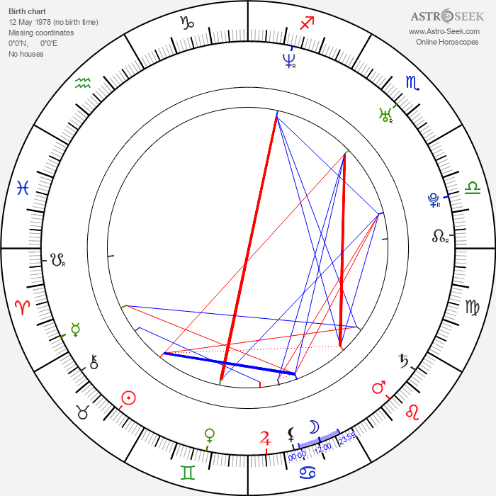 Amy Sloan - Astrology Natal Birth Chart