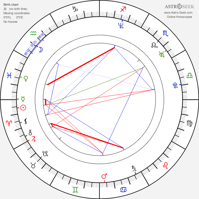 Amy Smart - Astrology Natal Birth Chart