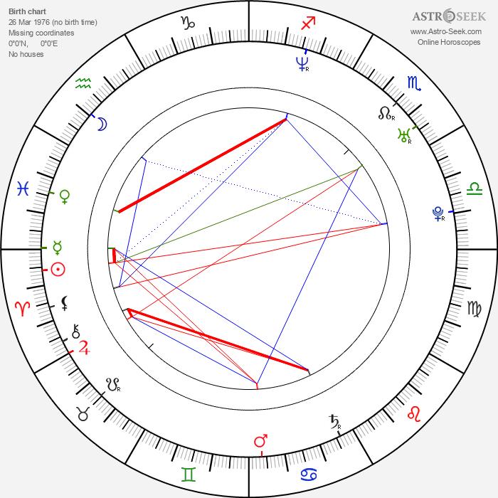 Amy Smart - Astrology Natal Birth Chart