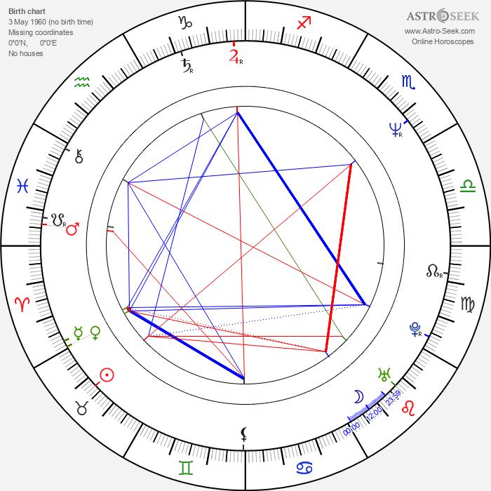 Amy Steel - Astrology Natal Birth Chart