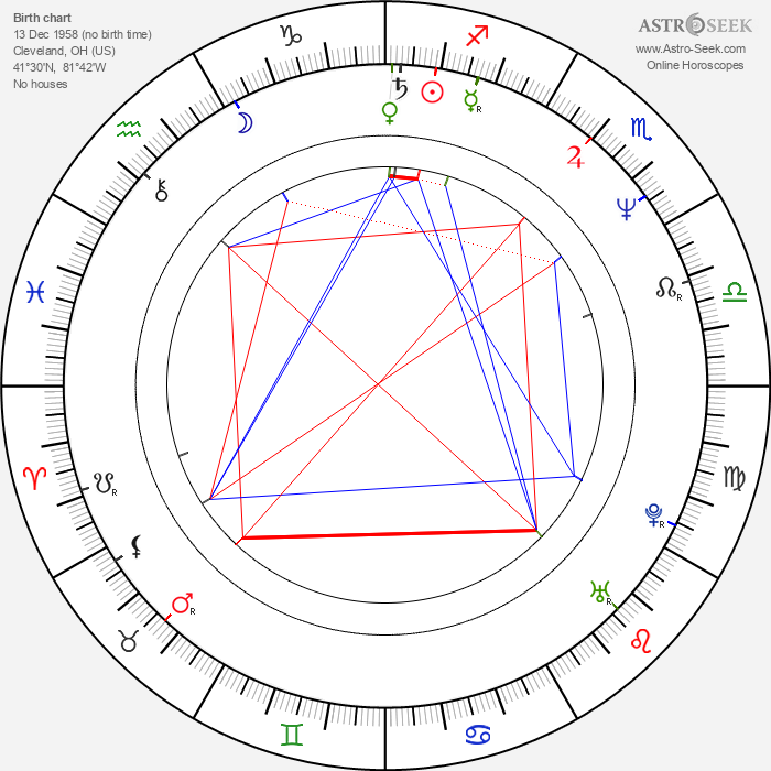 Amy Stock-Poynton - Astrology Natal Birth Chart