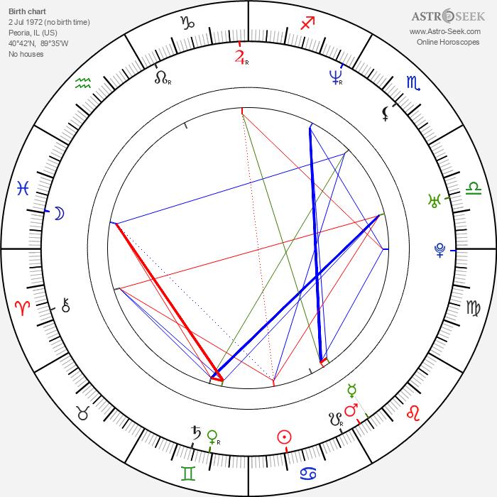 Amy Weber - Astrology Natal Birth Chart