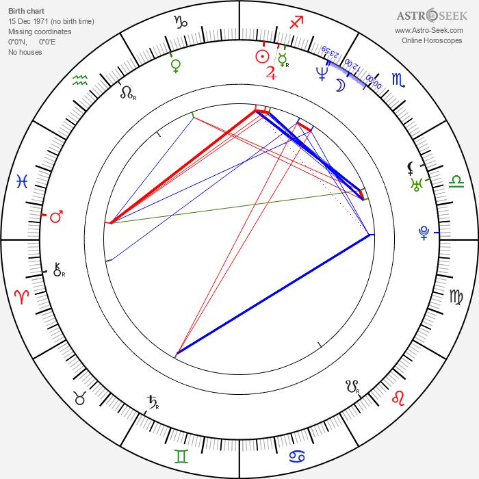 Amy Wright - Astrology Natal Birth Chart