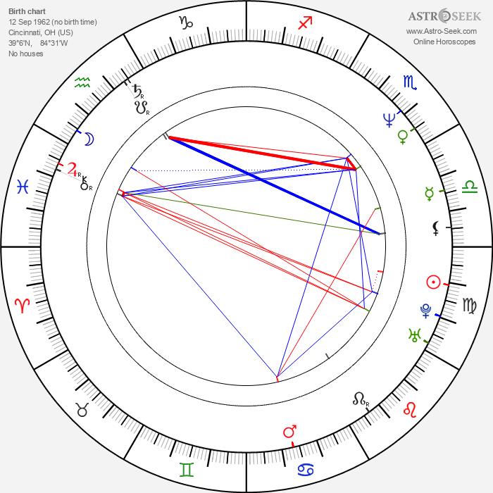 Amy Yasbeck - Astrology Natal Birth Chart