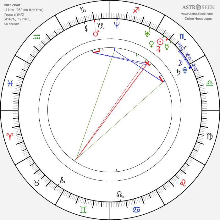 An Jo - Astrology Natal Birth Chart