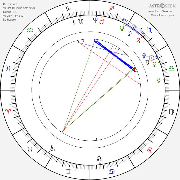 Ana Arias - Astrology Natal Birth Chart