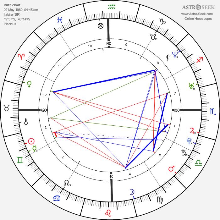 Ana Beatriz Barros - Astrology Natal Birth Chart
