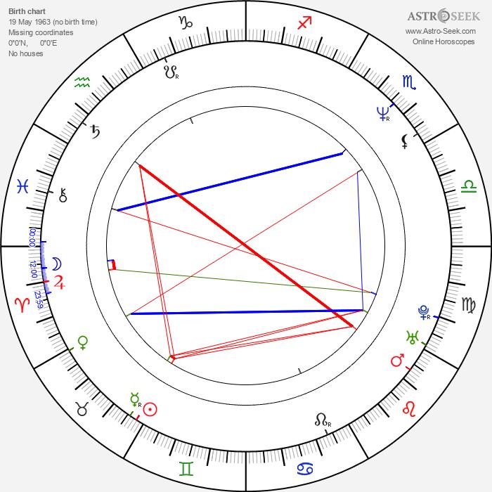 Ana Fernández - Astrology Natal Birth Chart