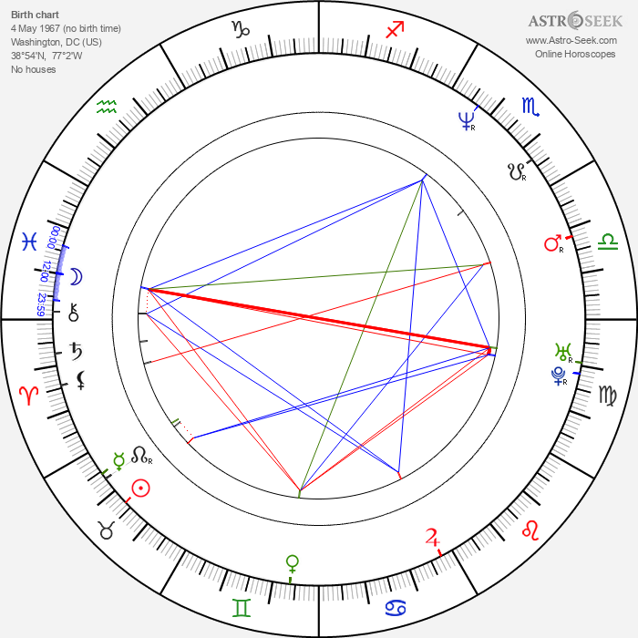 Ana Gasteyer - Astrology Natal Birth Chart