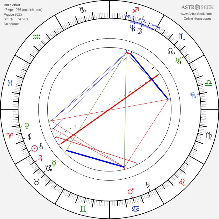 Aňa Geislerová - Astrology Natal Birth Chart