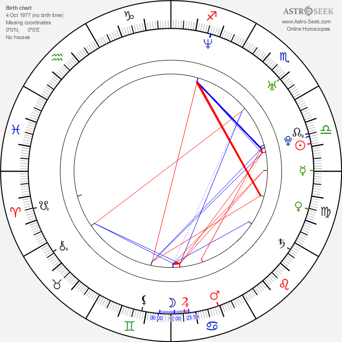 Ana Johnsson - Astrology Natal Birth Chart