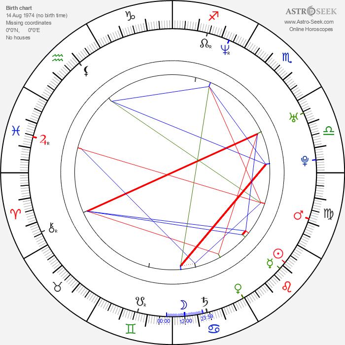 Ana Matronic - Astrology Natal Birth Chart