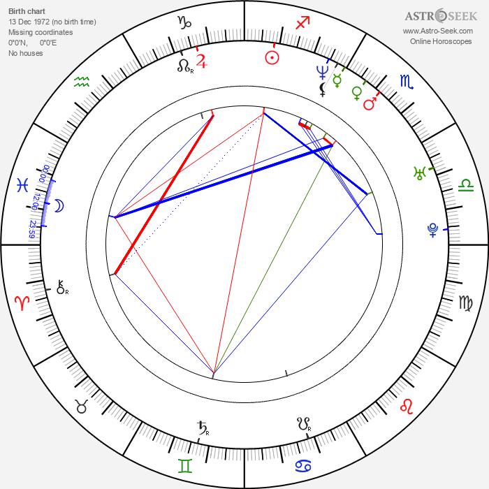Ana Sobero - Astrology Natal Birth Chart