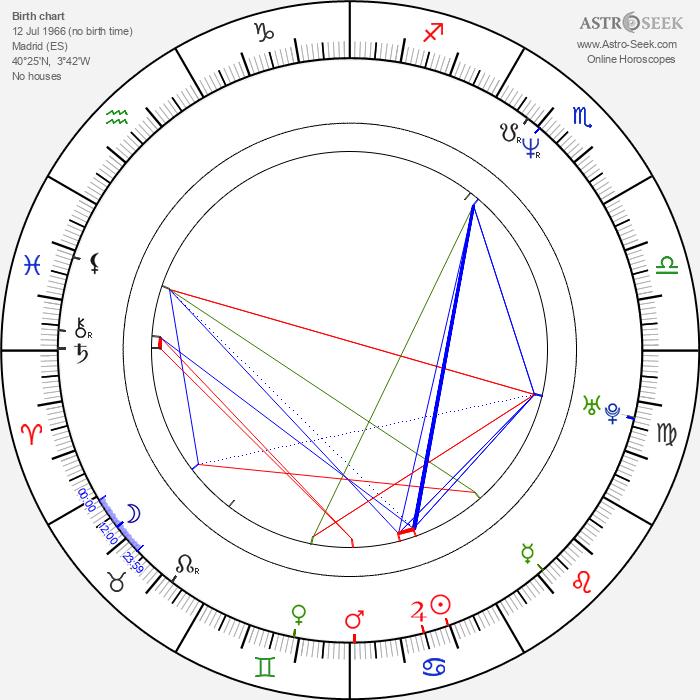 Ana Torrent - Astrology Natal Birth Chart