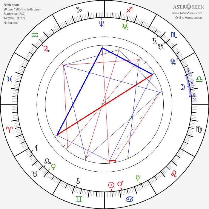 Ana Ularu - Astrology Natal Birth Chart